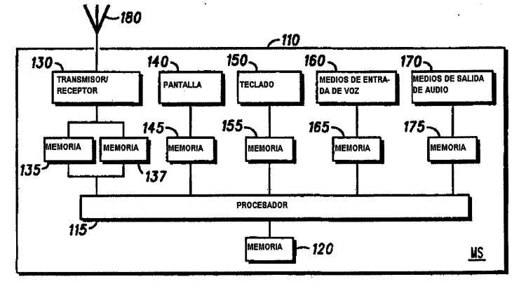 MOTOROLA, INC. 380 patentes, modelos y/o diseños. (pag. 2)