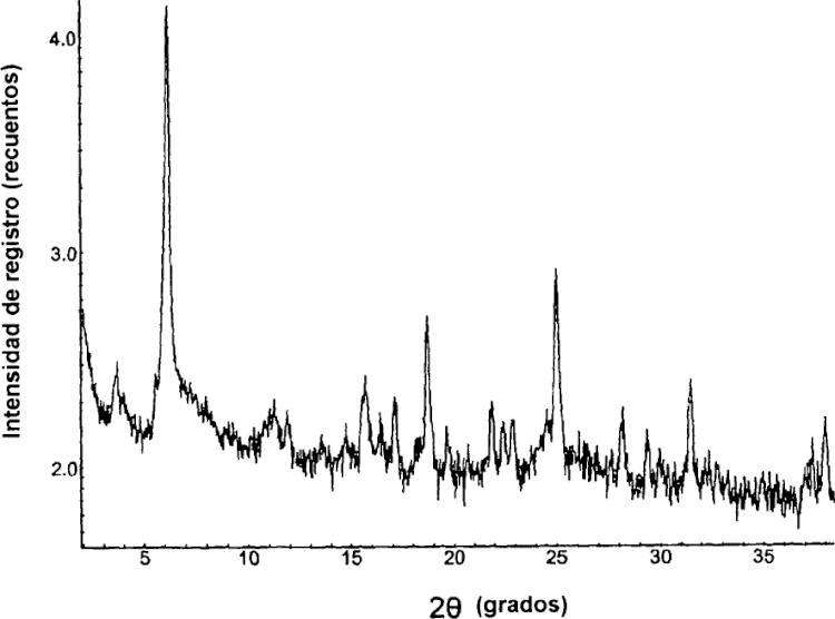 Guanosina 5'-O-(3-Tiotrifosfato); gamma-Tio-GTP; gamma Tio