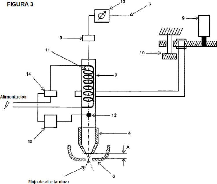 Dispositivo y procedimiento para fabricación de un objeto…