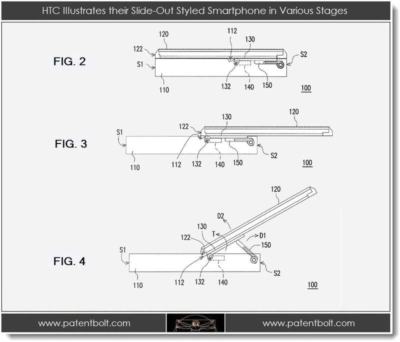 HTC Patent Reveals New Slide-Out Styled Smartphone Design