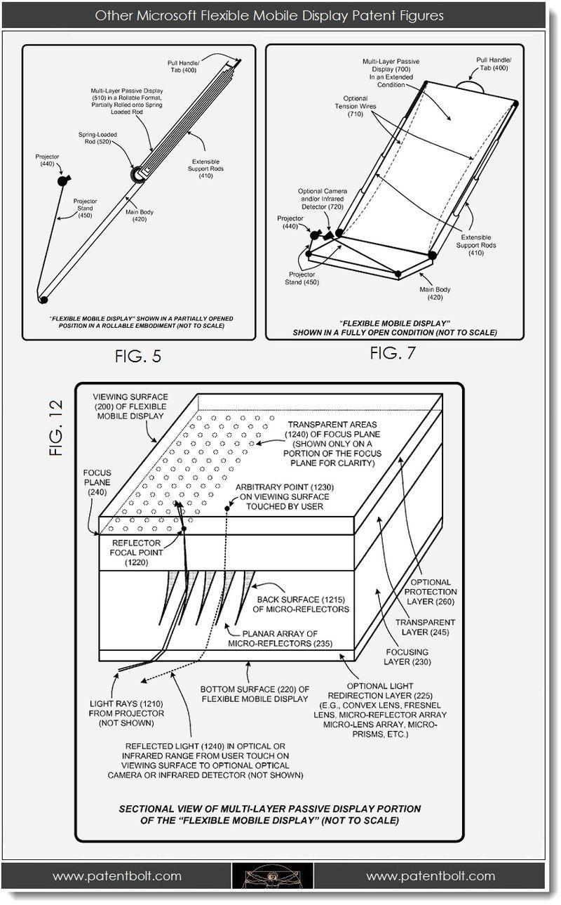 Microsoft Invents Flex Displays for Phones & Game