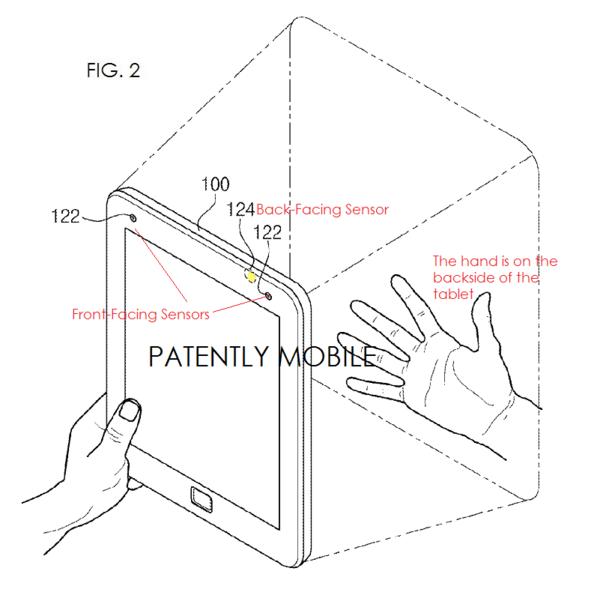 Samsung Invents a Futuristic Holographic-like User