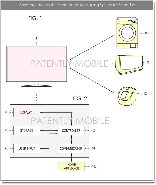 Samsung Invents a Smart Home/Office Network Messaging