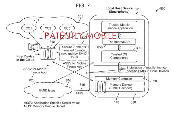 Two Samsung Inventions Surface Regarding the Mobile Wallet