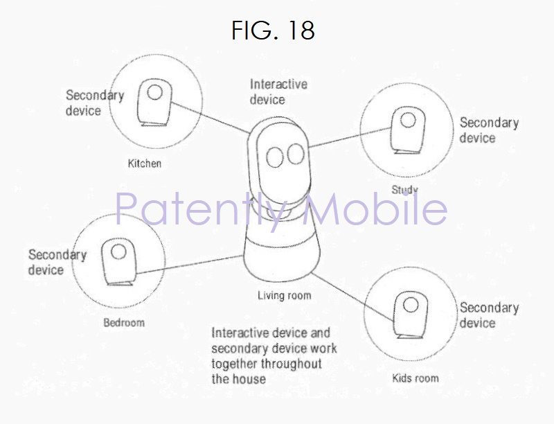 A new Samsung Patent Reveals a Major Smart Speaker System