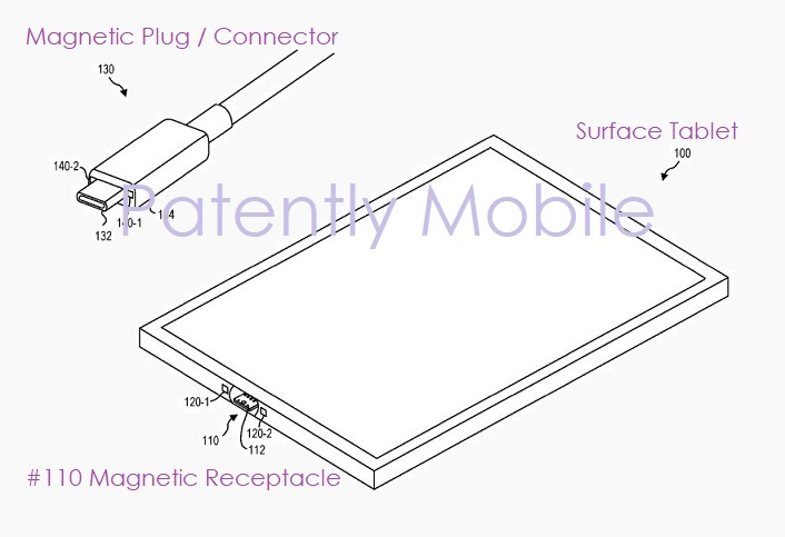 Microsoft Invents a Magnetics based USB Type-C Connector