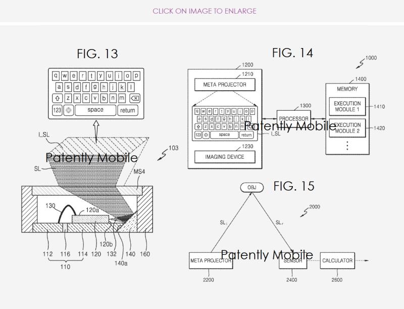 Samsung Invents a Meta Projector for Future Smartphones, a
