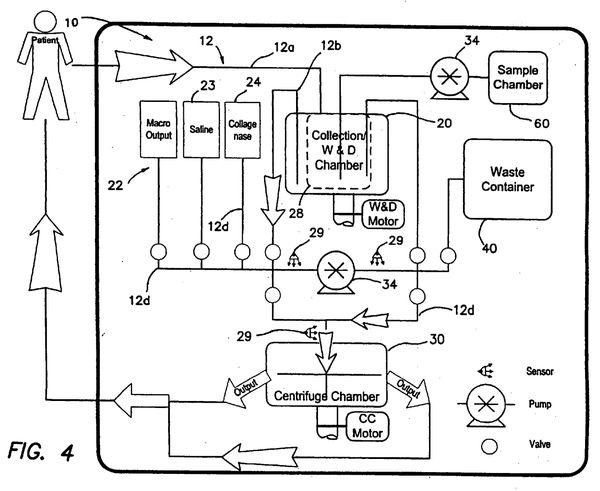 Patent Docs: Patent Profile: Cytori Receives Notice of