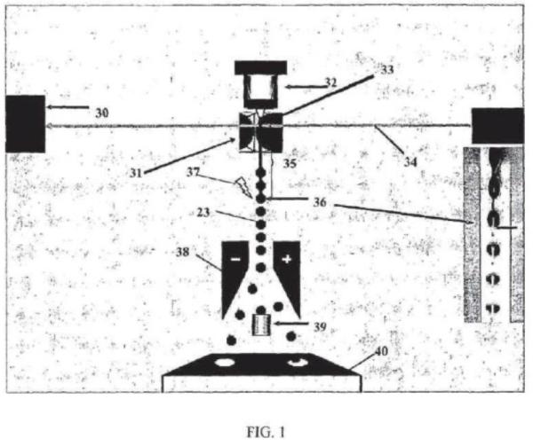 Patent Docs: XY, LLC v. Trans Ova Genetics, LC (Fed. Cir
