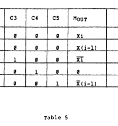 multiplexer logic diagram and truth table [ 1846 x 1106 Pixel ]