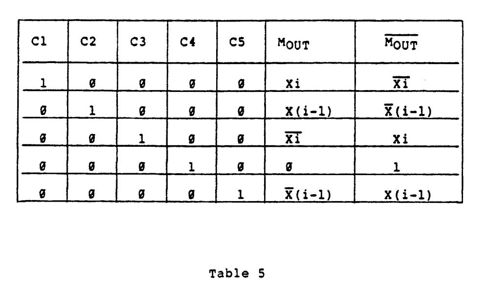 medium resolution of multiplexer logic diagram and truth table