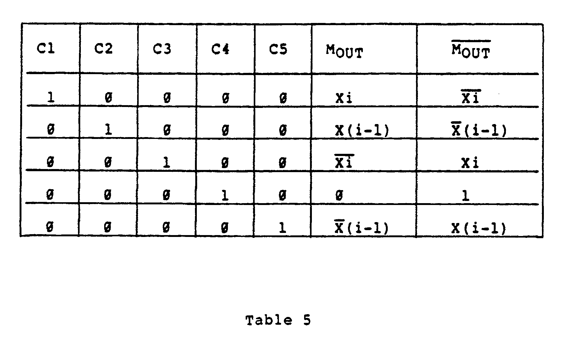 hight resolution of multiplexer logic diagram and truth table