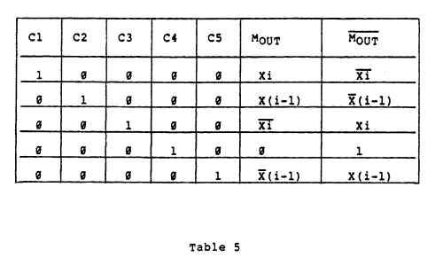 small resolution of multiplexer logic diagram and truth table