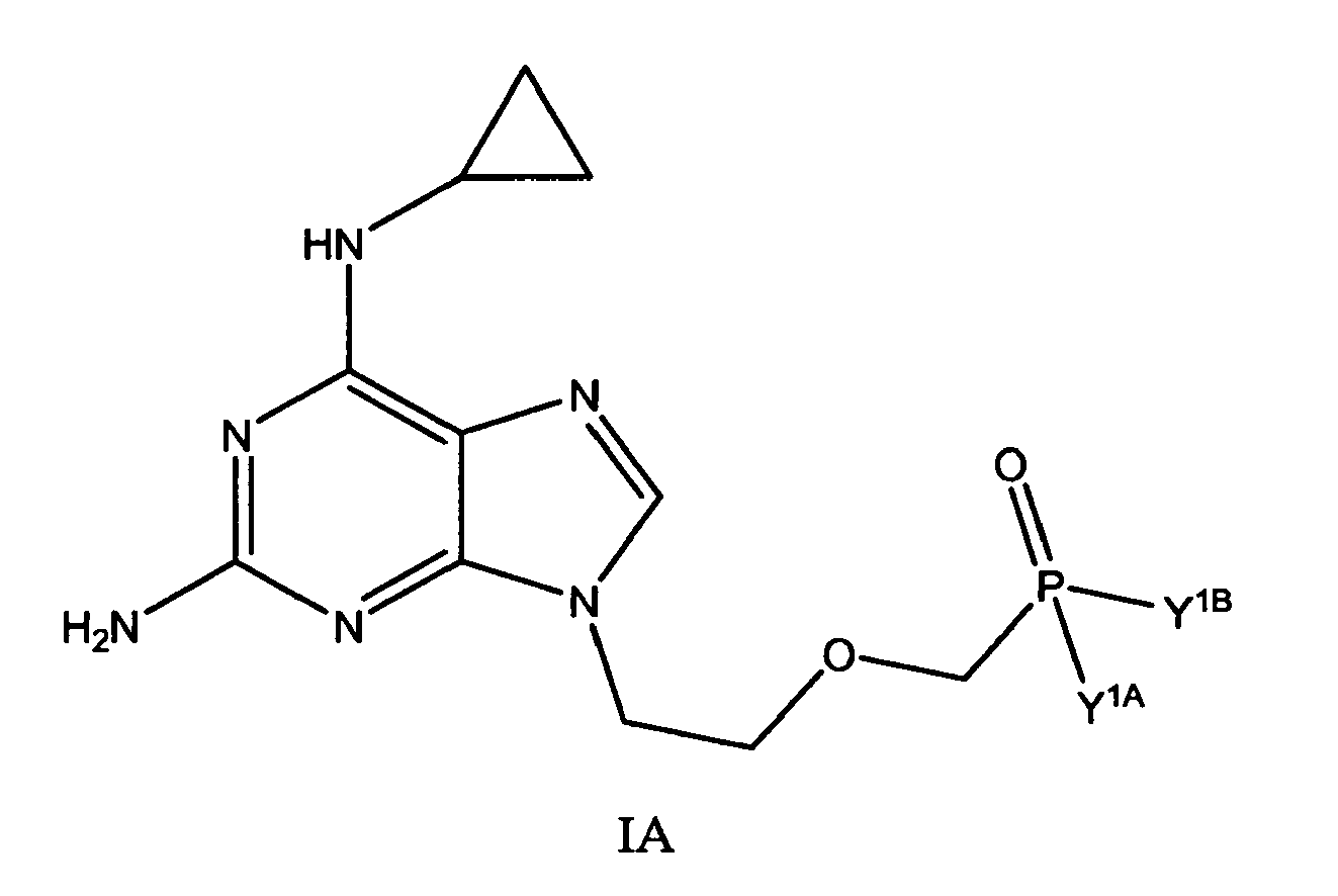 hight resolution of a compound of formula ia or a pharmaceutically acceptable salt thereof for use in a method for the treatment of papilloma virus infections hpv
