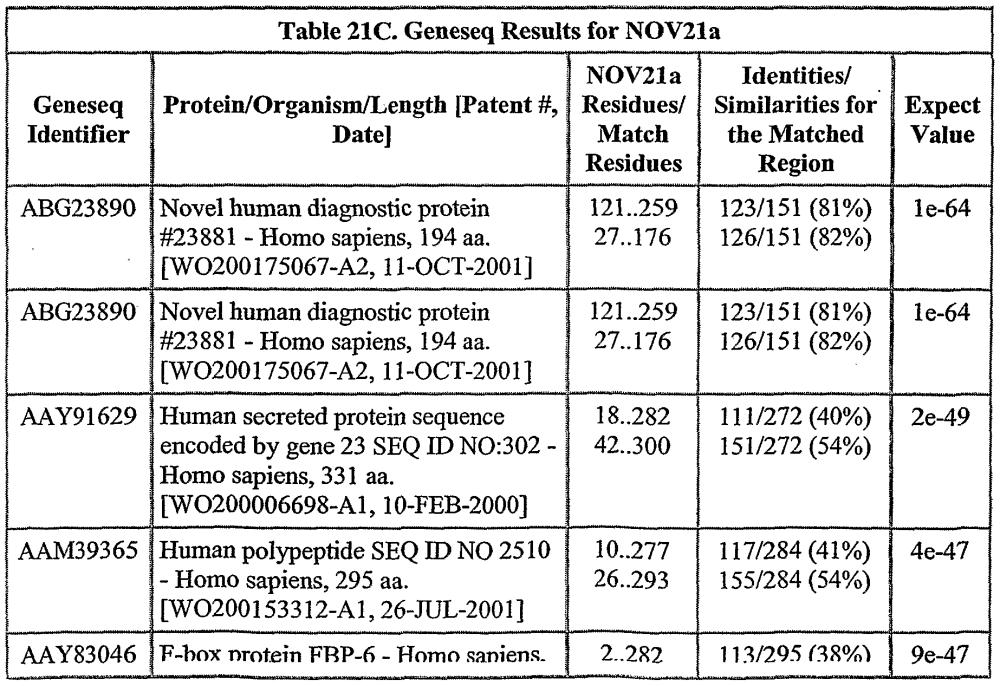 medium resolution of figure imgf000150 0002