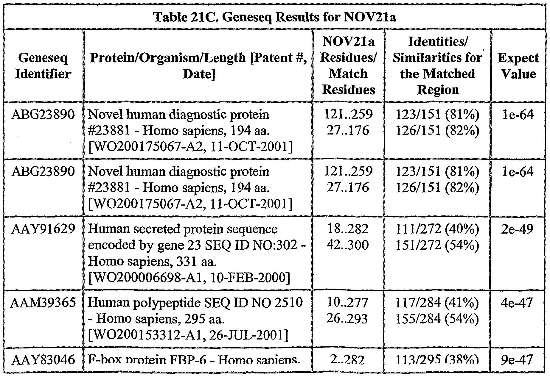 hight resolution of figure imgf000150 0002