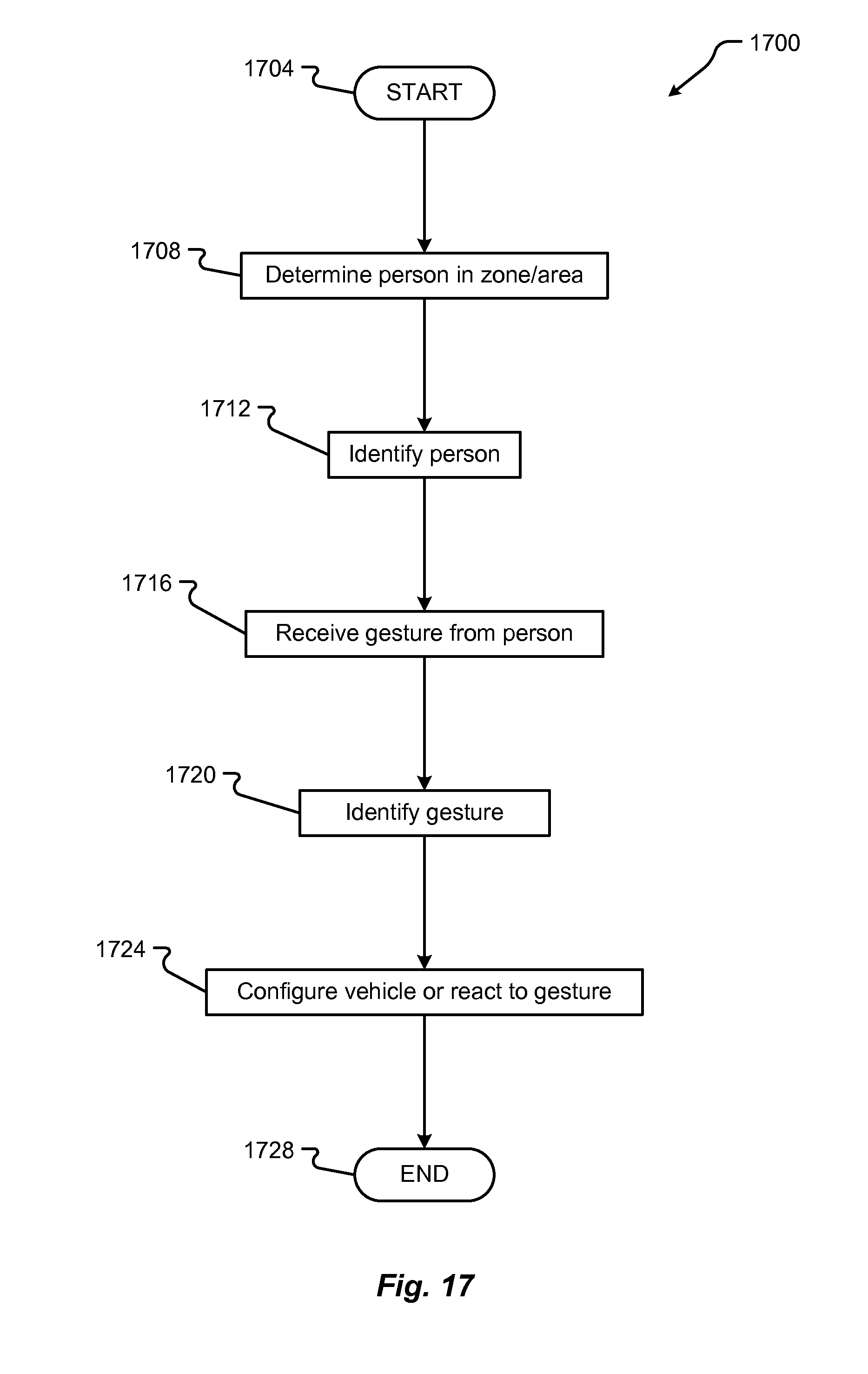 Us9147297b2 Infotainment System Based On User Profile Google Patents