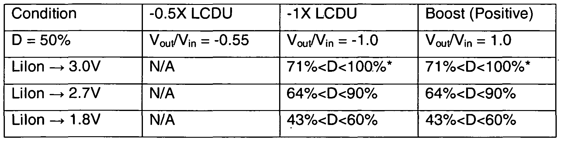 hight resolution of figure imgf000062 0001