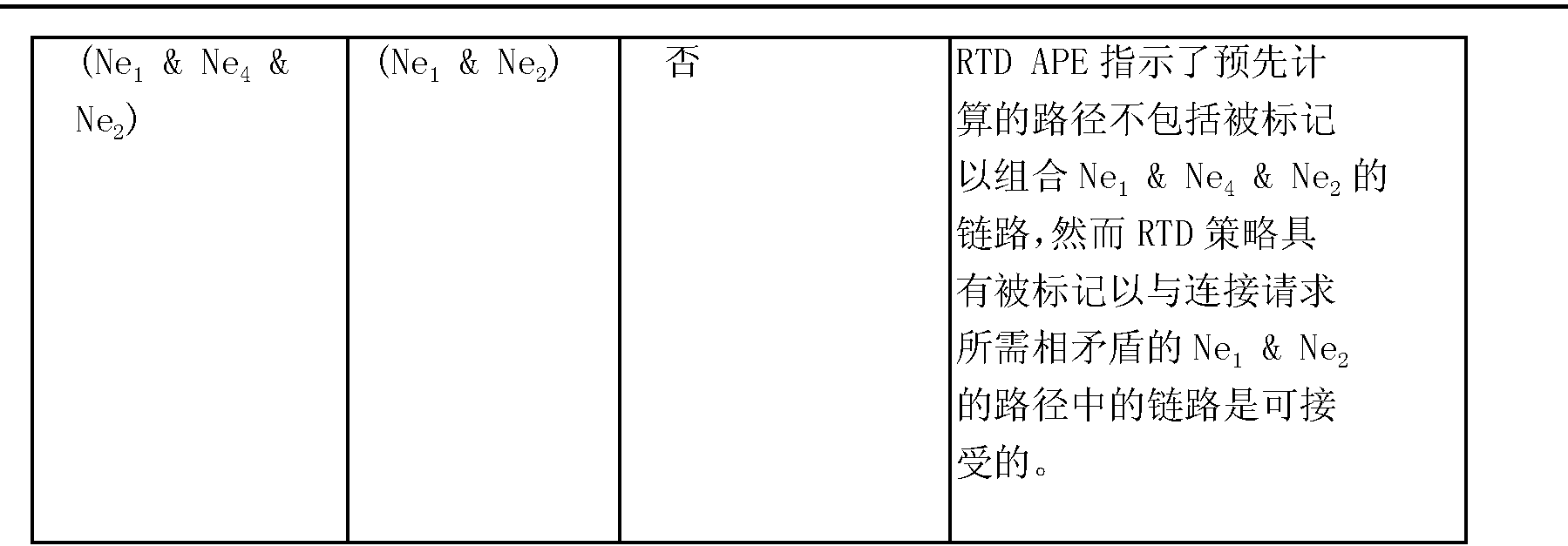 CN1805409B System And Method For Identifying Pre