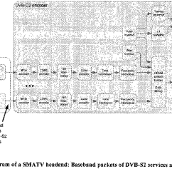 these baseband packets are then inserted directly into the proposed c2 system figure 24 shows the related block diagram  [ 1949 x 1240 Pixel ]