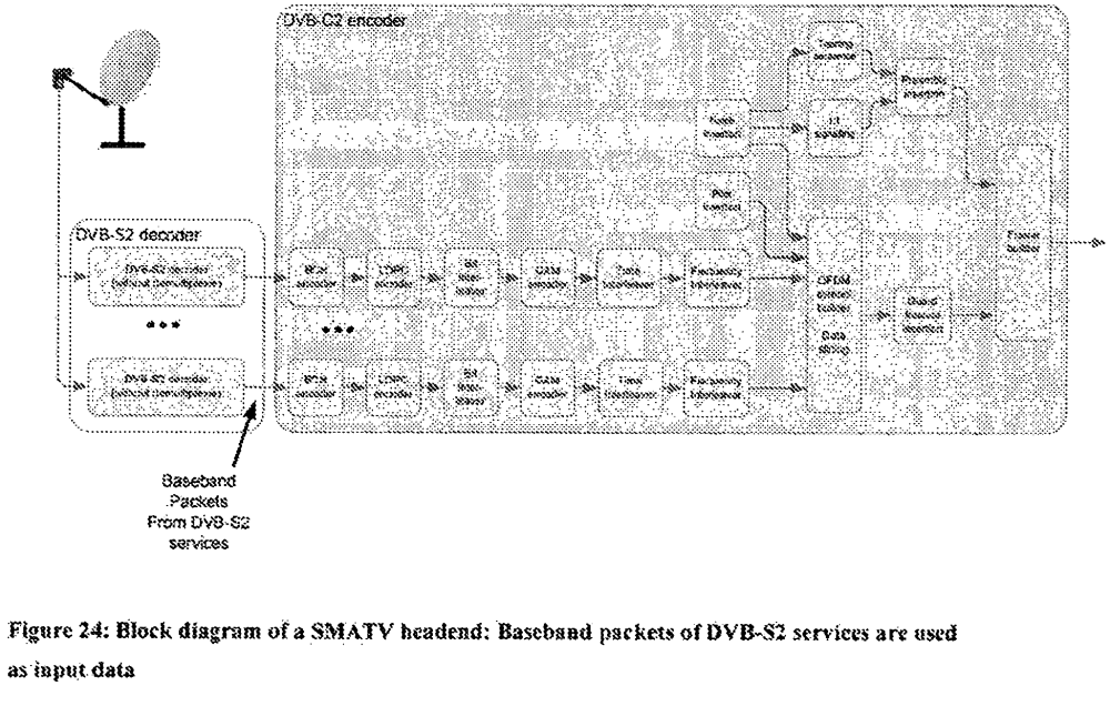 medium resolution of these baseband packets are then inserted directly into the proposed c2 system figure 24 shows the related block diagram
