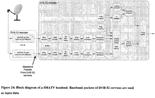small resolution of these baseband packets are then inserted directly into the proposed c2 system figure 24 shows the related block diagram