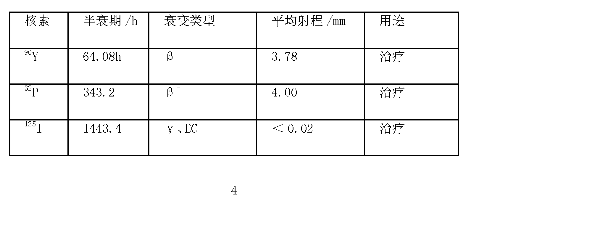 CN102671219A - 一種放射性陰離子樹脂微球及其制備方法(1) - Google Patents