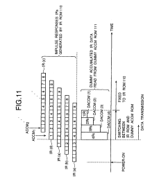 i q modulator block diagram [ 2320 x 3408 Pixel ]