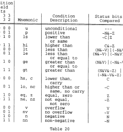 as previously described status register 210 stores several bits related to the condition of the output of arithmetic logic unit 230  [ 1808 x 1557 Pixel ]