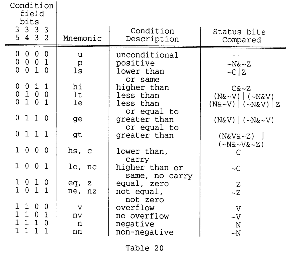 medium resolution of as previously described status register 210 stores several bits related to the condition of the output of arithmetic logic unit 230