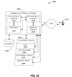 us20160359649a1 network termination and methods for use therewith block diagram sbd cable modem termination system ticom [ 2087 x 2393 Pixel ]
