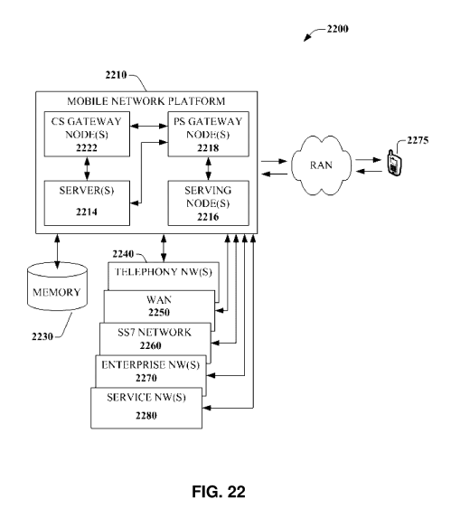 small resolution of us20160359649a1 network termination and methods for use therewith block diagram sbd cable modem termination system ticom