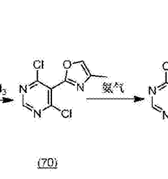 cn104513235b amino substituted pyrimidine derivatives and methods of using and uses google patents [ 2056 x 420 Pixel ]