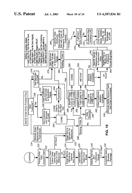 small resolution of us6587836b1 authentication and entitlement for users of web based data management programs google patents