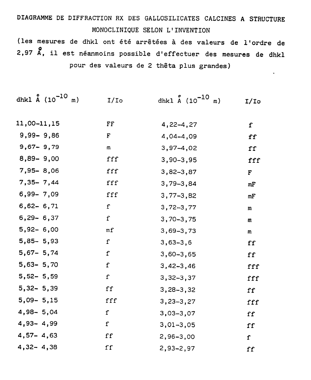 hight resolution of figure imgb0005