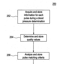 us20060184055a1 method and system for determination of pulse rate google patents [ 1310 x 2123 Pixel ]