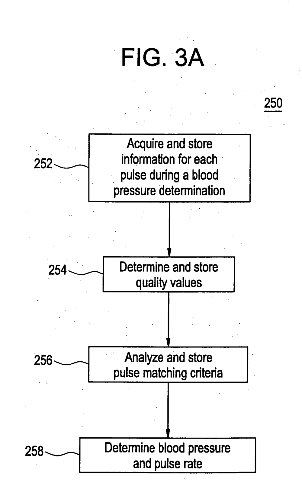 medium resolution of us20060184055a1 method and system for determination of pulse rate google patents