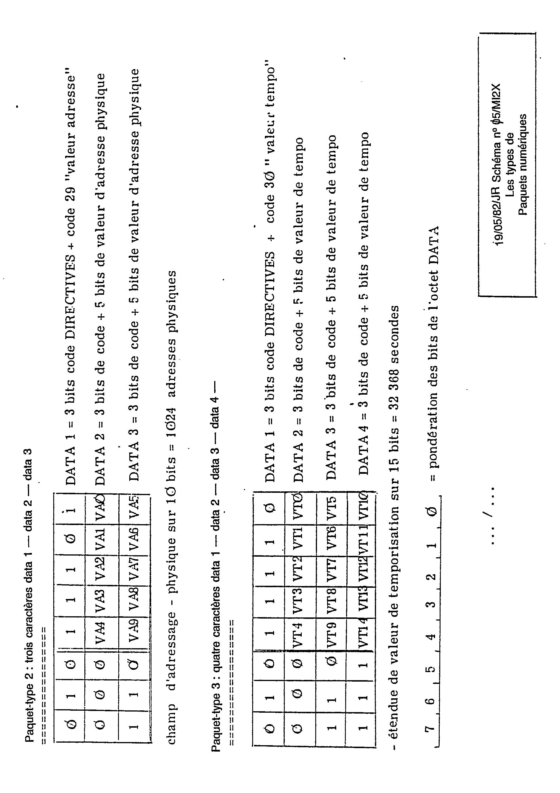 Schema Electrique Scenic 2 Phase 2