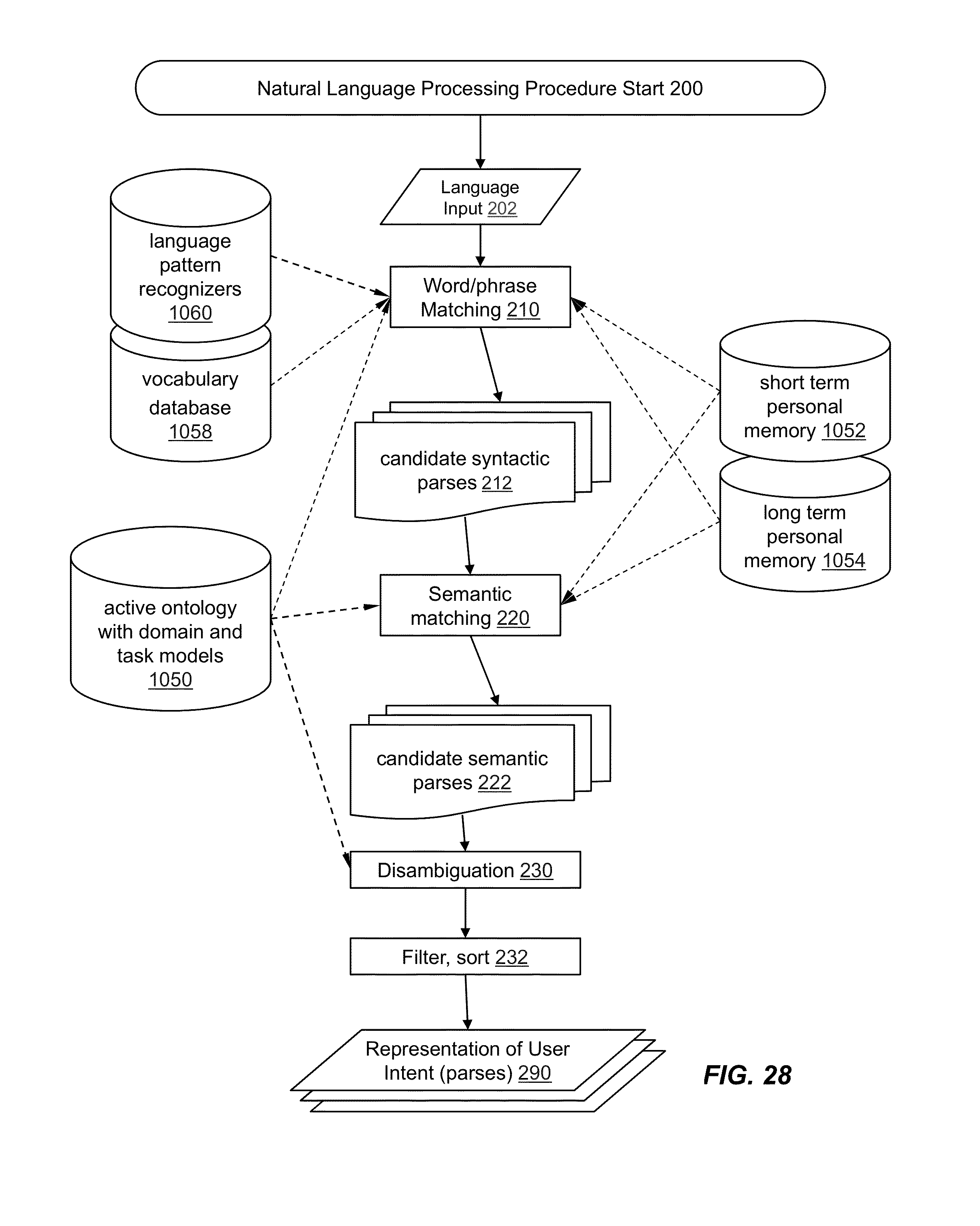 Us8930191b2 paraphrasing of user requests and results by automated digital assistant patents