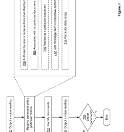 us9495129b2 device method and user interface for voice activated on  [ 2132 x 3259 Pixel ]
