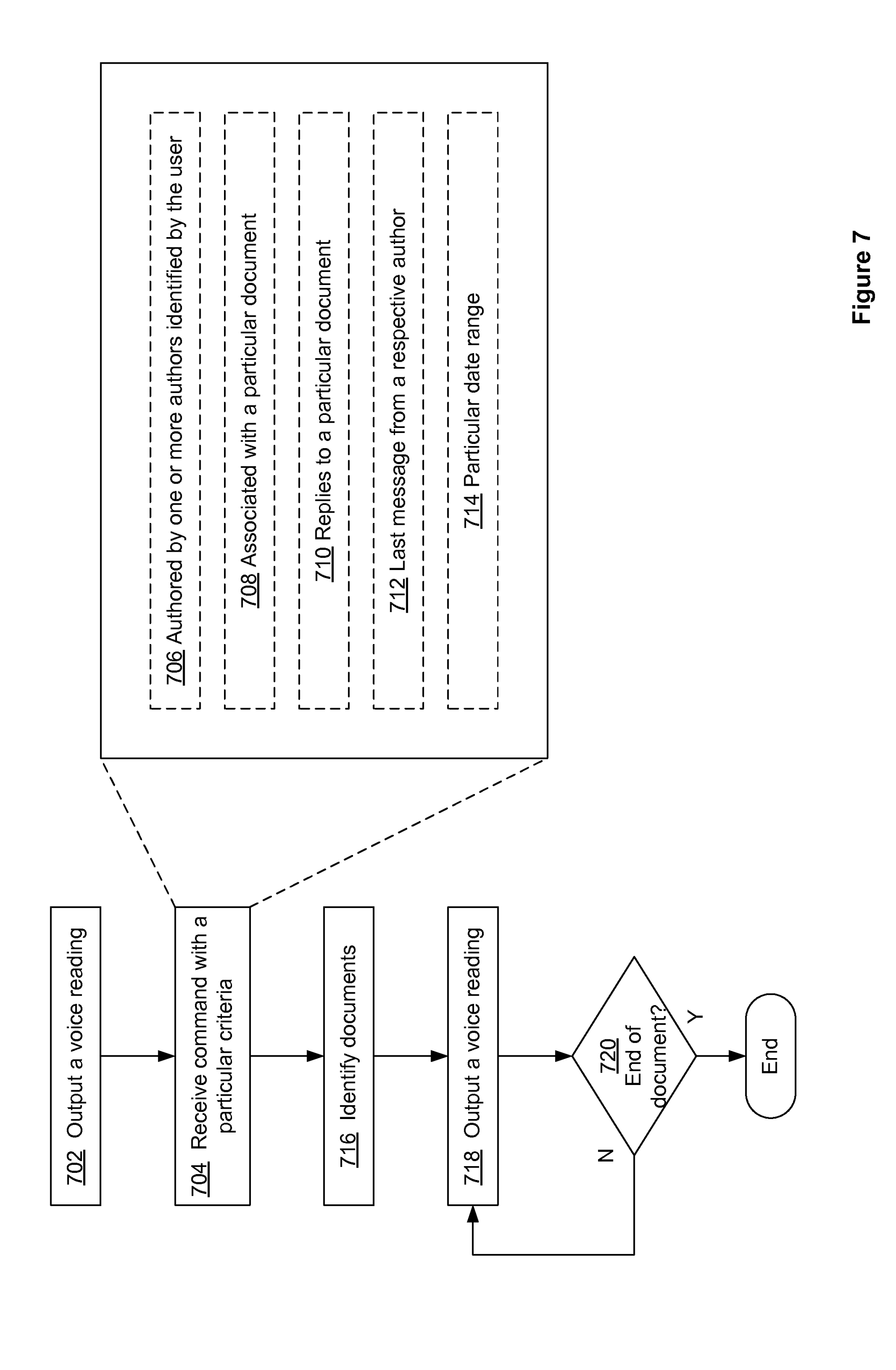 hight resolution of  us9495129b2 device method and user interface for voice activated on