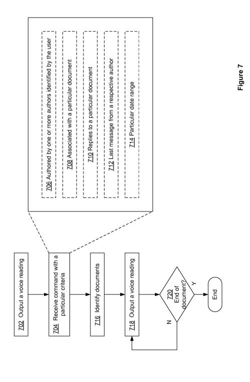 small resolution of  us9495129b2 device method and user interface for voice activated on
