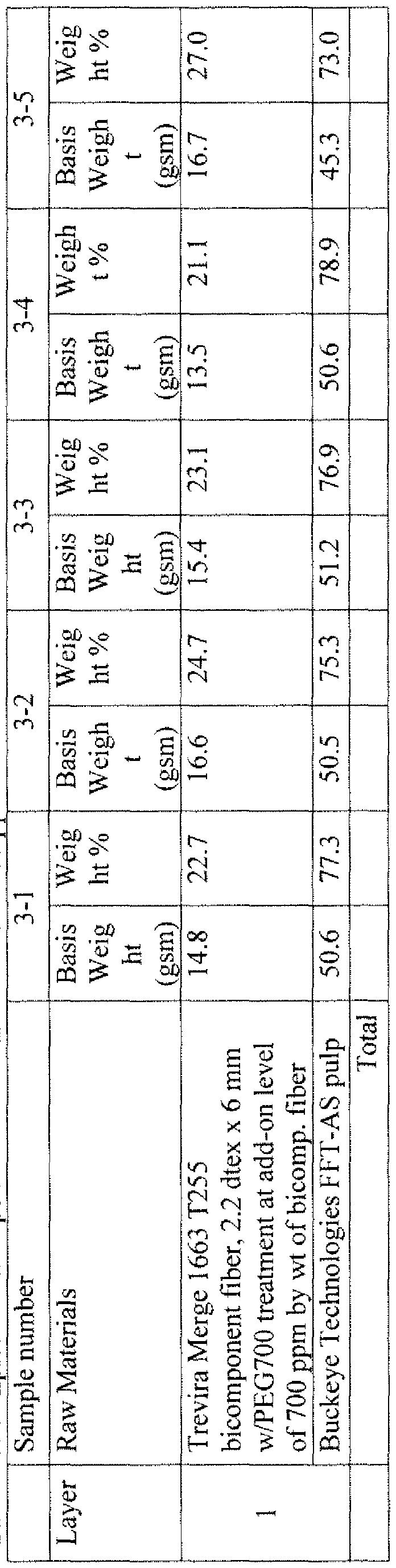 medium resolution of figure imgf000080 0001