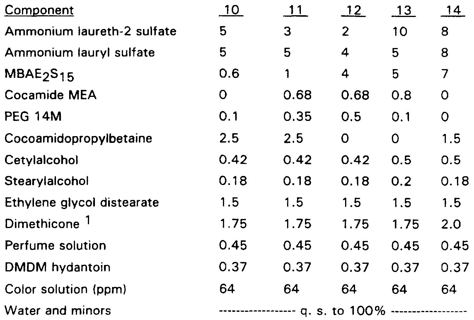 Fluid Viscosity Formula | Wiring Diagram Database