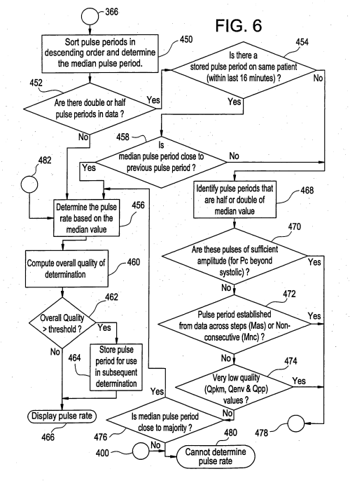small resolution of us20060184055a1 method and system for determination of pulse rate google patents