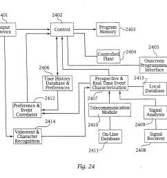 somfy rt wiring diagram [ 2232 x 2010 Pixel ]