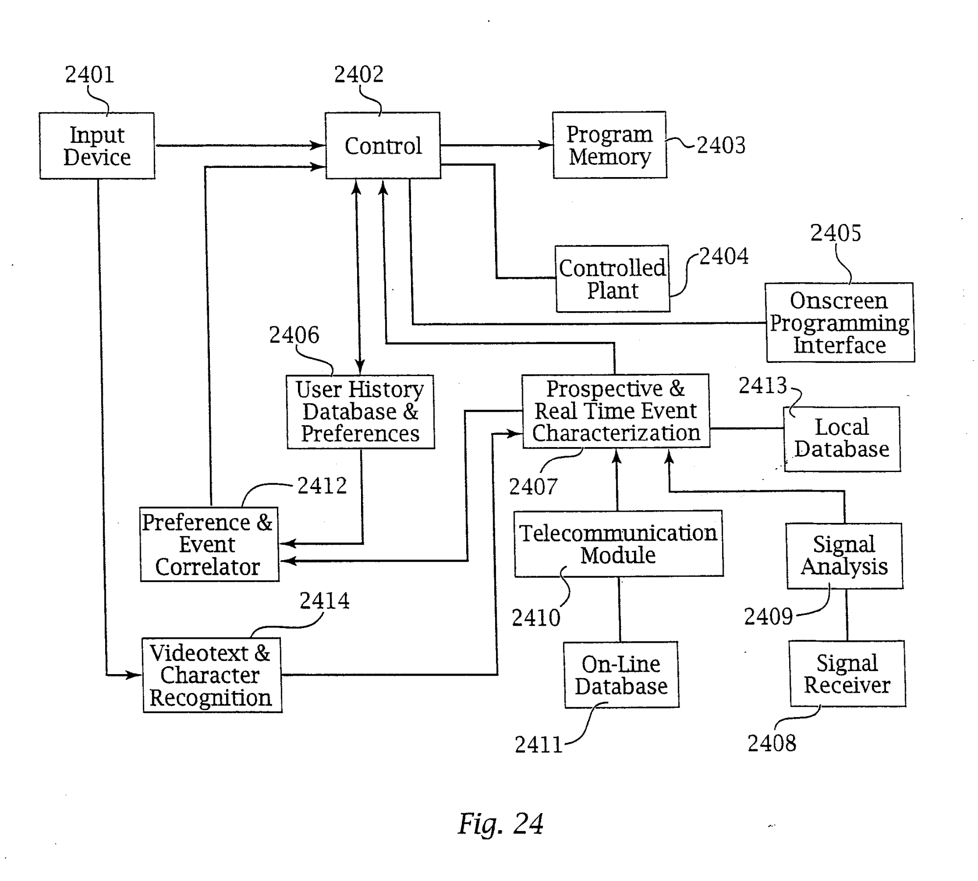 hight resolution of somfy rt wiring diagram