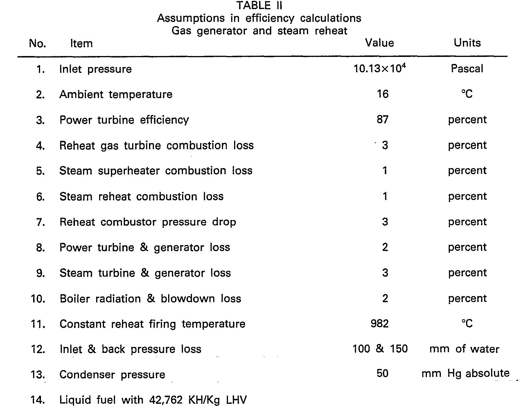 hight resolution of figure imgb0002