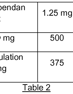 Figure imgf also wo  pharmaceutical composition comprising pimobendan rh patents google