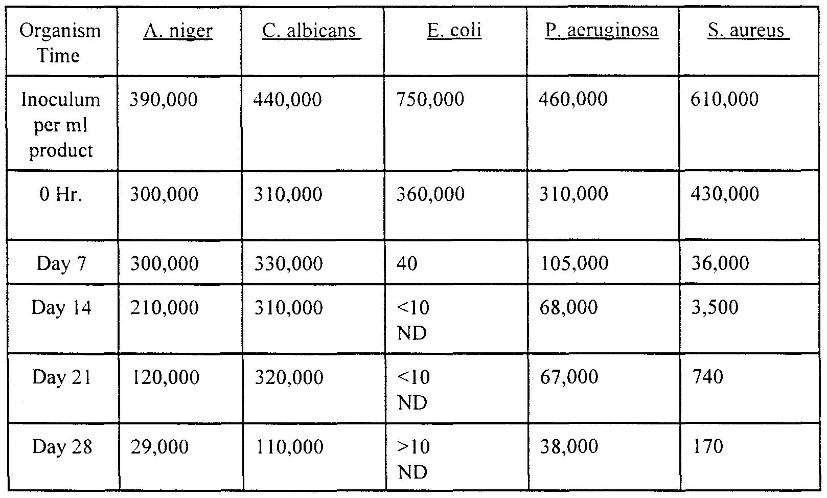 WO2000024376A1 - Propofol composition - Google Patents